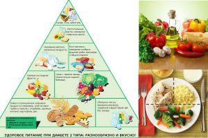 Сахарный диабет 2 типа: диета