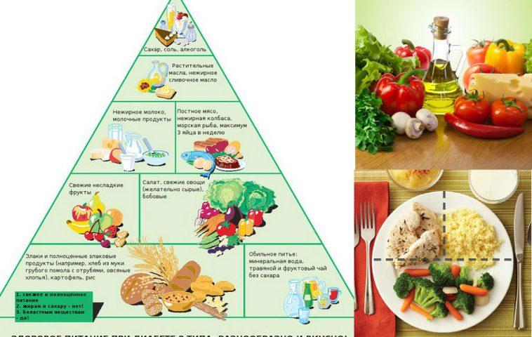 Сахарный диабет 2 типа: диета | Новый Домострой