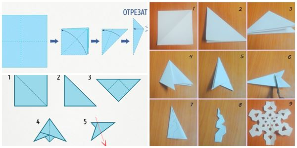 как складывать бумагу для вырезания снежинок